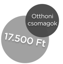 csomag-gomb